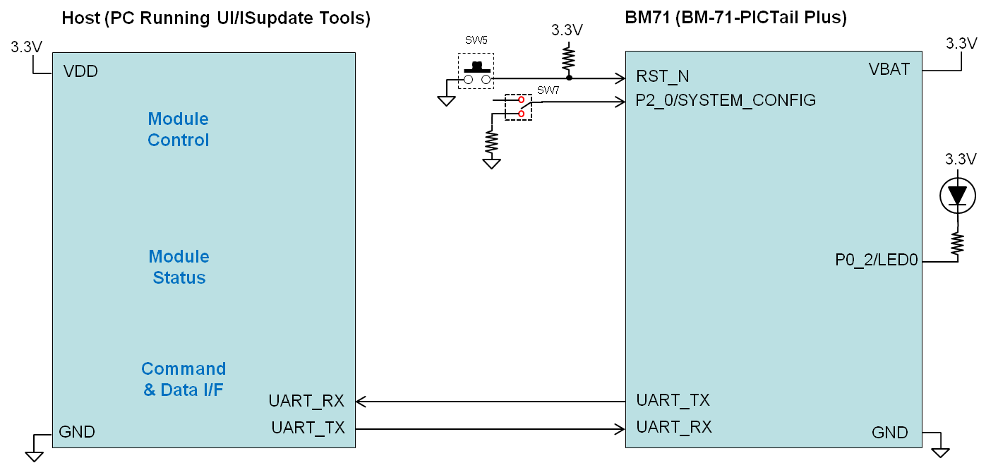 lab1-connection-diagram.png