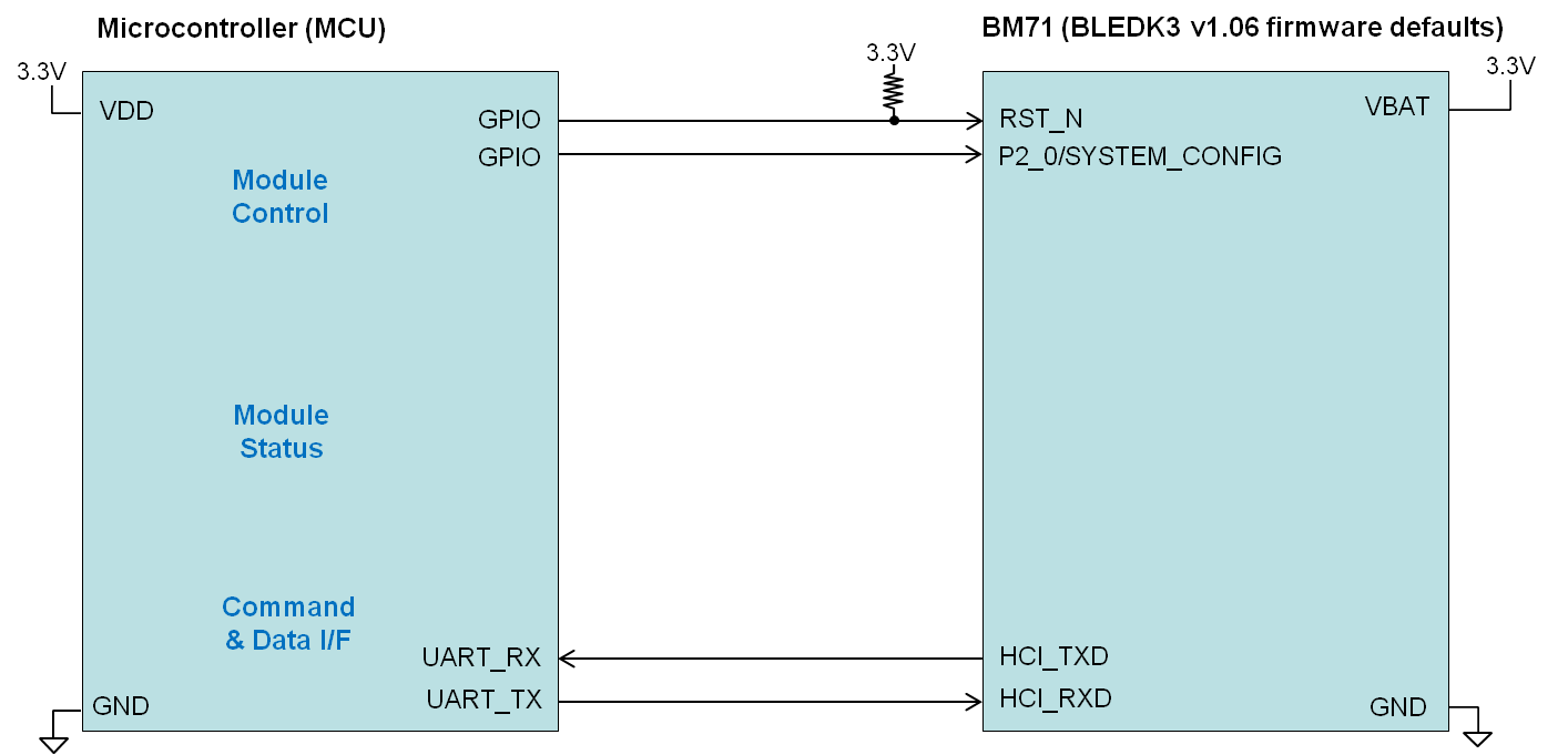 bm71-mcu-connection-basic-manual-pattern.png